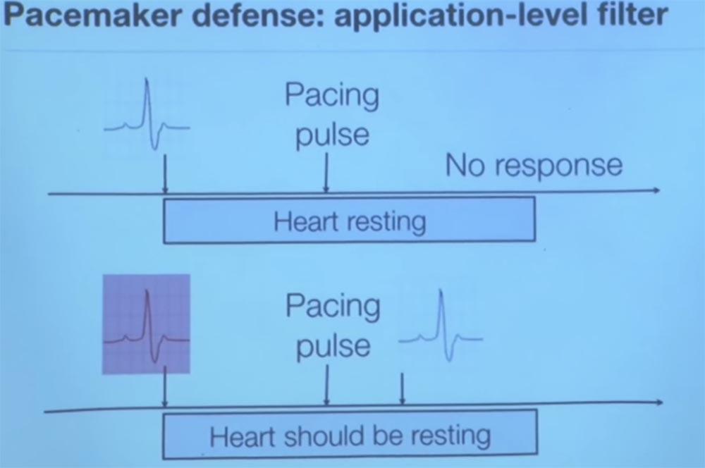 Курс MIT «Безопасность компьютерных систем». Лекция 15: «Медицинское программное обеспечение», часть 3 - 5