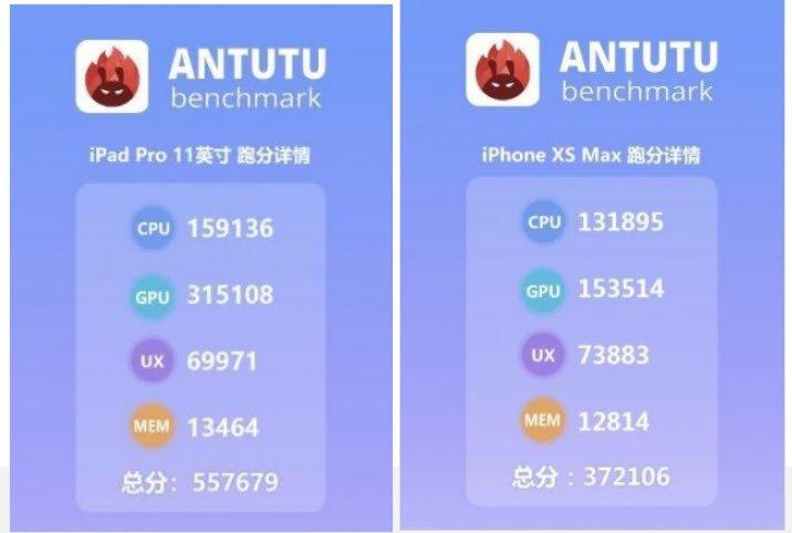 Новый планшет Apple iPad Pro установил рекорд производительности в AnTuTu