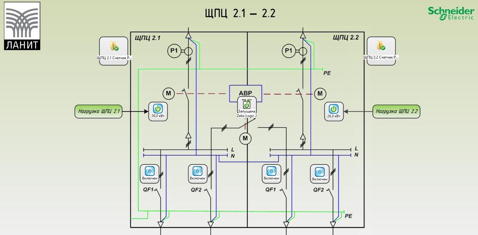 Всё под контролем. Зачем нужны системы мониторинга инженерной инфраструктуры центров обработки данных - 5