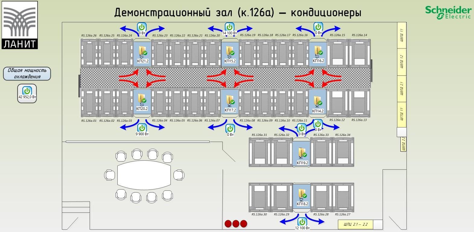 Всё под контролем. Зачем нужны системы мониторинга инженерной инфраструктуры центров обработки данных - 7