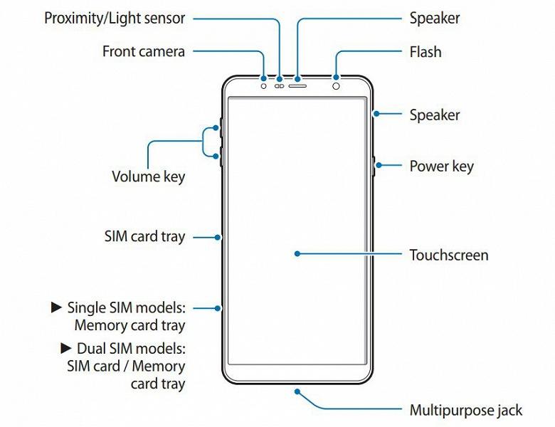 Samsung готовит ещё один бюджетный смартфон с Android Go