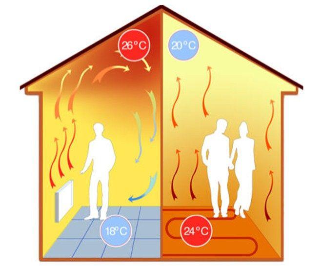 Муравейник или крепость? Строю дом по цене квартиры. 2 часть: Отопление - 11
