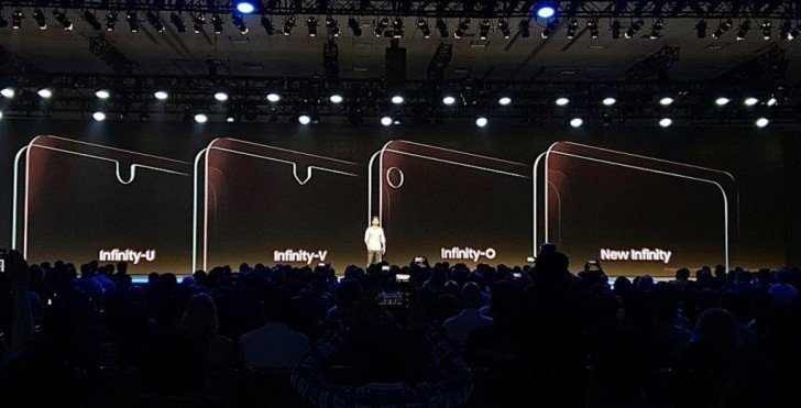 Последний бастион пал: Samsung представила экраны Infinity с вырезами