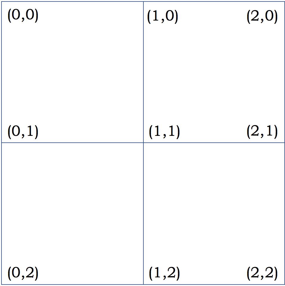 Как создать процедуральный арт менее чем за 100 строк кода - 5