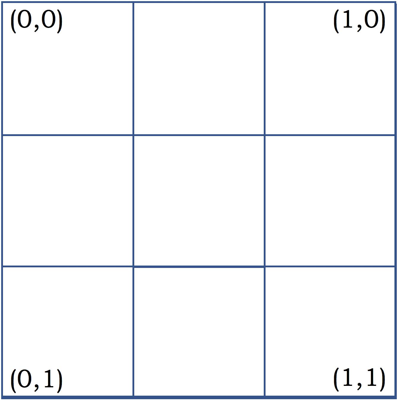 Как создать процедуральный арт менее чем за 100 строк кода - 6