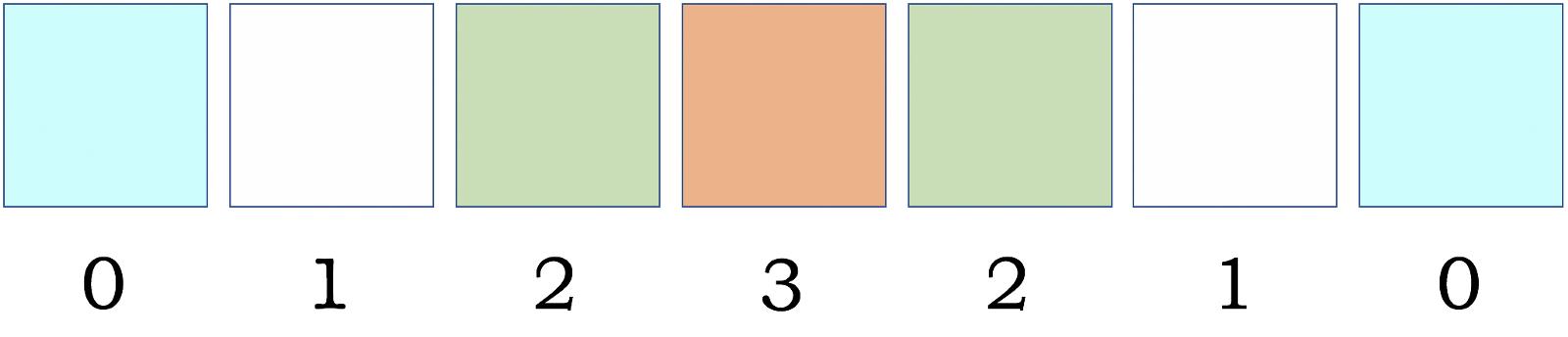 Как создать процедуральный арт менее чем за 100 строк кода - 7