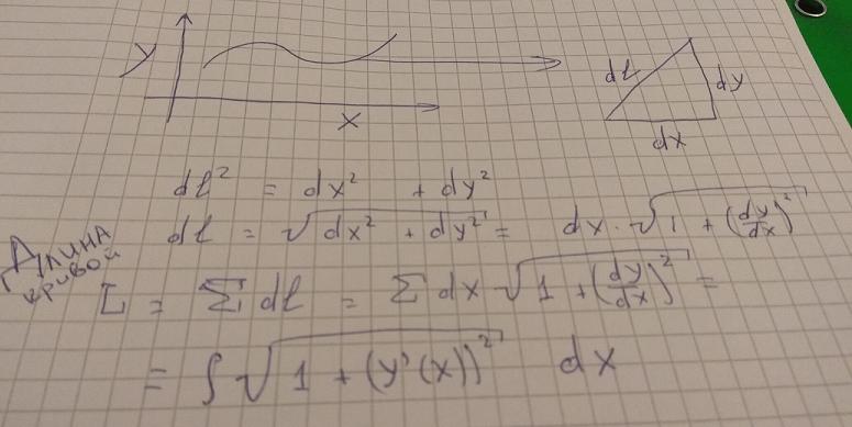 Проблемы современной записи математических текстов - 11