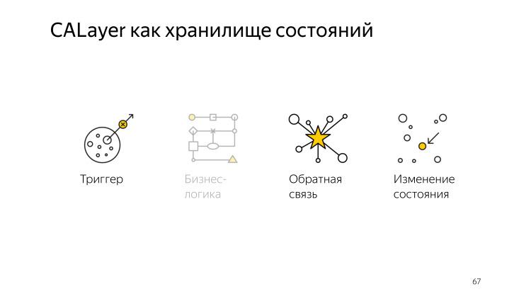 Микроинтеракции в iOS. Лекция Яндекса - 25