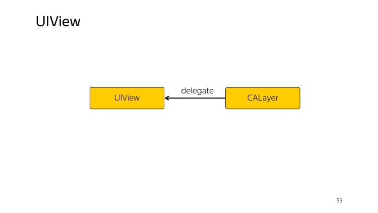 Микроинтеракции в iOS. Лекция Яндекса - 3