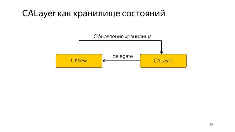 Микроинтеракции в iOS. Лекция Яндекса - 4