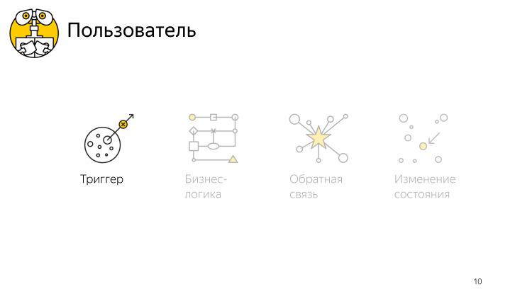 Микроинтеракции в iOS. Лекция Яндекса - 1