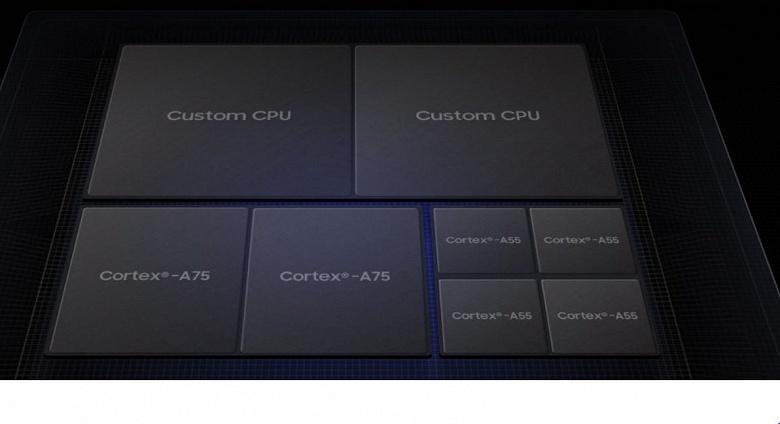 Samsung представила флагманскую SoC Exynos 9820 для Galaxy S10: 8 нм, нейронный процессор и восьмиядерный CPU с модифицированными ядрами