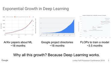 В Google рассказывают, как «экспоненциальный» рост ИИ изменяет саму природу вычислений - 2