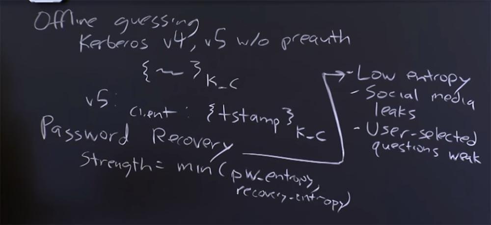 Курс MIT «Безопасность компьютерных систем». Лекция 17: «Аутентификация пользователя», часть 2 - 5