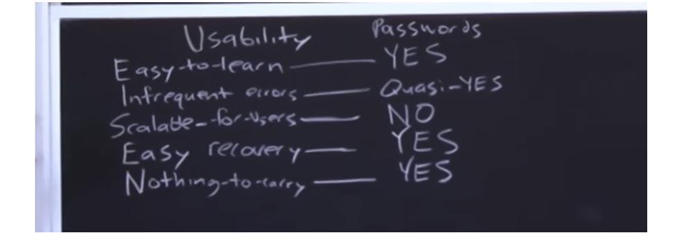 Курс MIT «Безопасность компьютерных систем». Лекция 17: «Аутентификация пользователя», часть 2 - 6