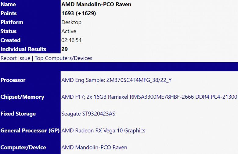 Появились спецификации процессора AMD Ryzen 7 3700U