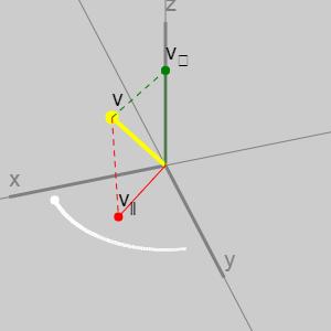 Давайте уберём кватернионы из всех 3D-движков - 10