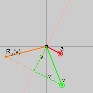 Давайте уберём кватернионы из всех 3D-движков - 167