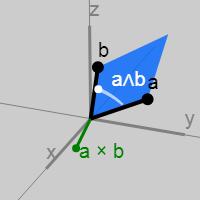 Давайте уберём кватернионы из всех 3D-движков - 27