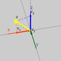Давайте уберём кватернионы из всех 3D-движков - 61