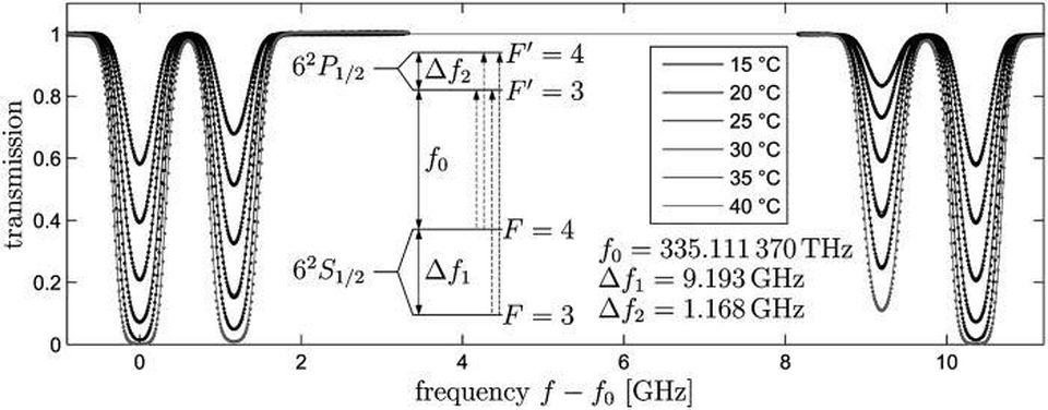 Учёные смущённо признают, что до сих пор не знают точной величины гравитационного взаимодействия - 10