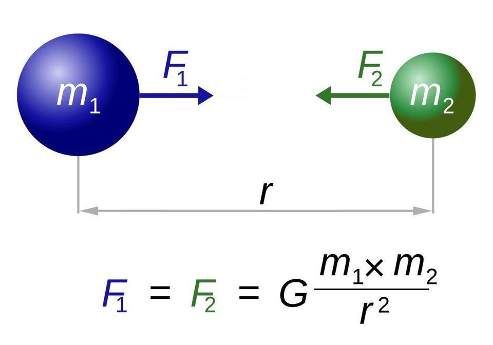 Учёные смущённо признают, что до сих пор не знают точной величины гравитационного взаимодействия - 3