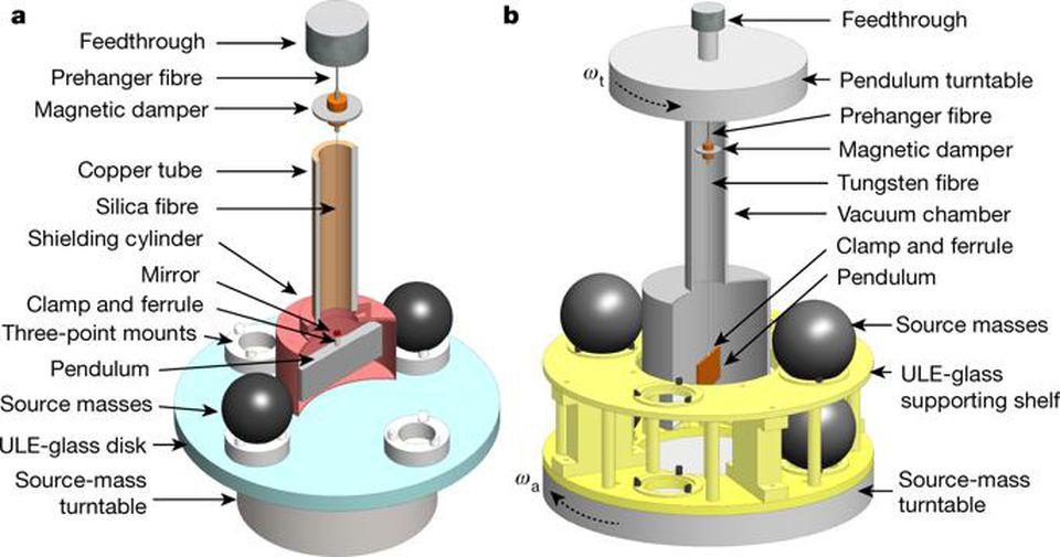 Учёные смущённо признают, что до сих пор не знают точной величины гравитационного взаимодействия - 9