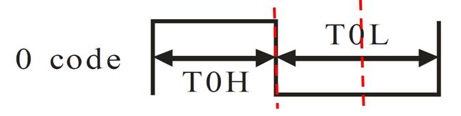 Управление RGB светодиодами через блок UDB микроконтроллеров PSoC фирмы Cypress - 23