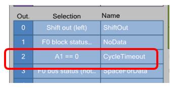 Управление RGB светодиодами через блок UDB микроконтроллеров PSoC фирмы Cypress - 29