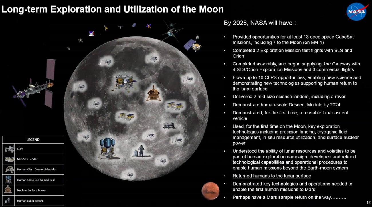 NASA объявило о новом полете на Луну - 2
