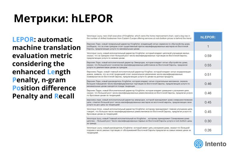 Ландшафт сервисов облачного машинного перевода. Лекция в Яндексе - 16