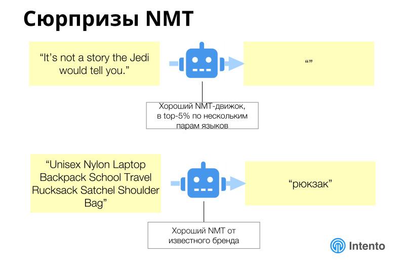 Ландшафт сервисов облачного машинного перевода. Лекция в Яндексе - 5
