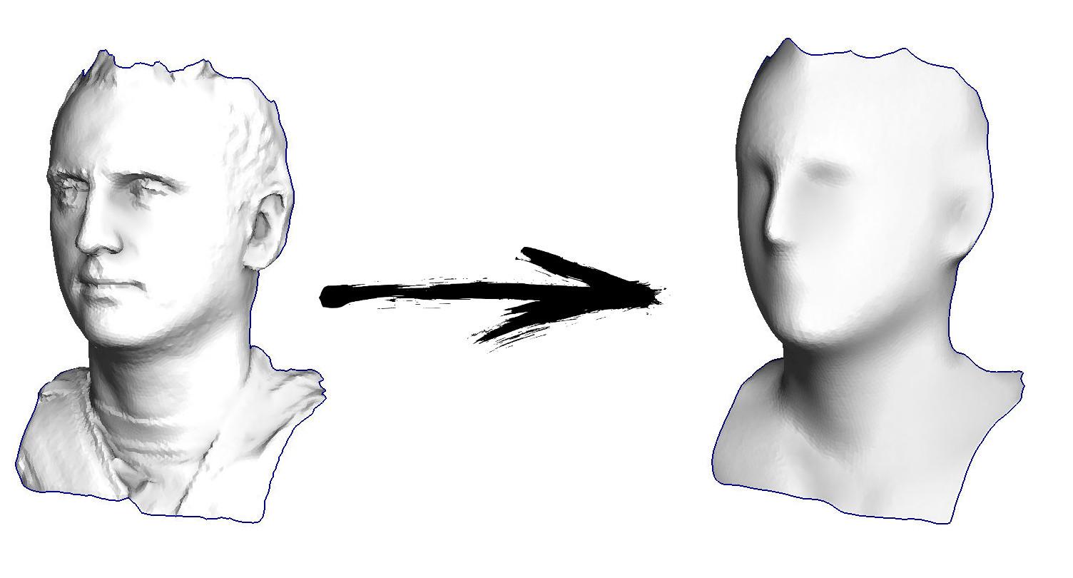 Методы наименьших квадратов без слёз и боли - 4