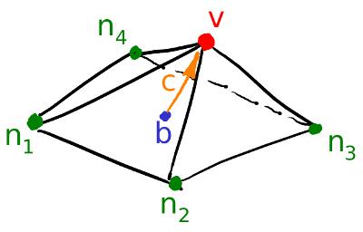 Методы наименьших квадратов без слёз и боли - 5