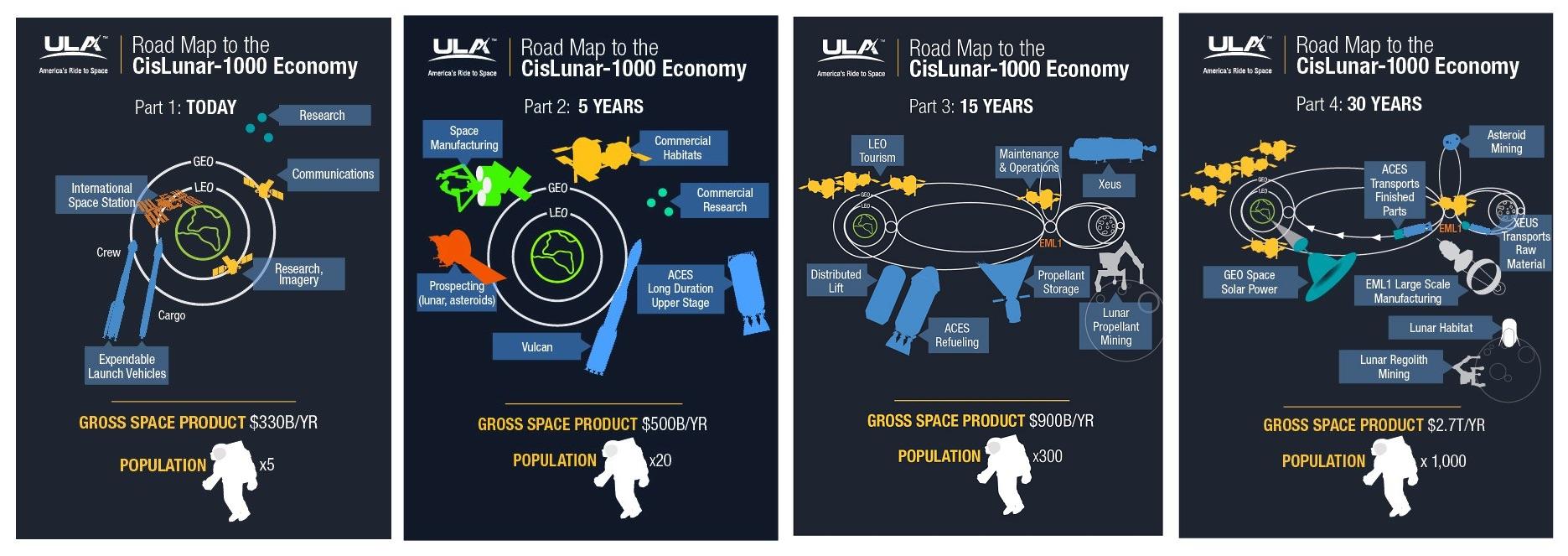 Попытка предсказать четвертую итерацию проекта SpaceX BFR - 4