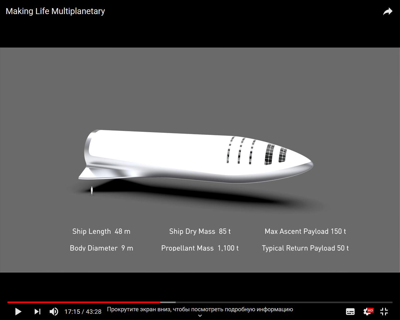 Попытка предсказать четвертую итерацию проекта SpaceX BFR - 1