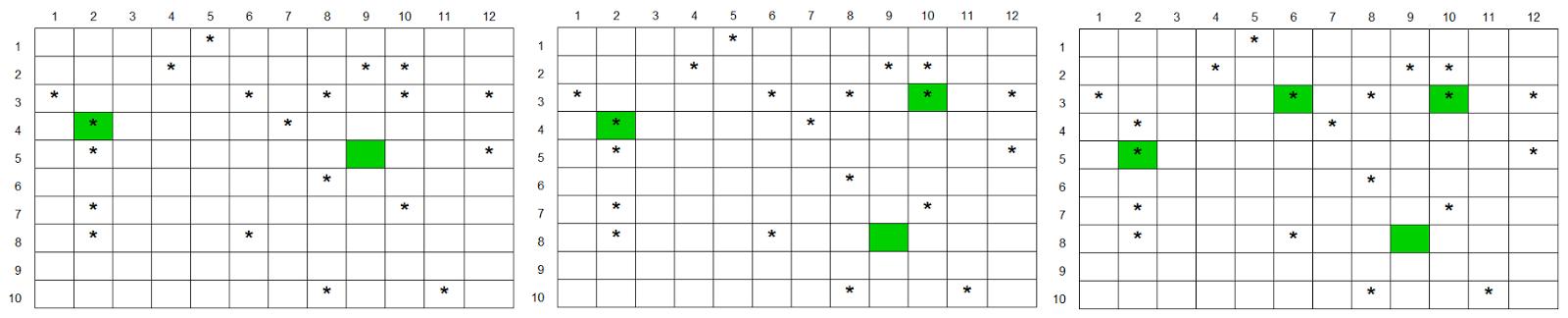 Как создать надёжную игровую механику в Excel. Часть 2 - 14