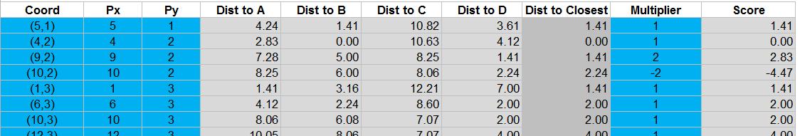 Как создать надёжную игровую механику в Excel. Часть 2 - 16