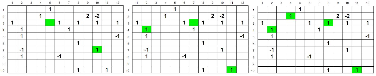 Как создать надёжную игровую механику в Excel. Часть 2 - 18