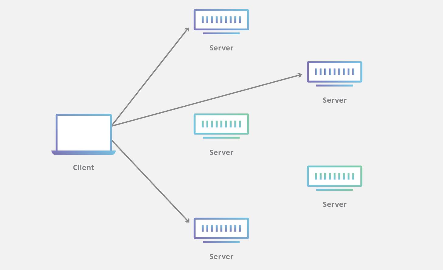 По пути к QUIC: что лежит в основе HTTP-3 - 6