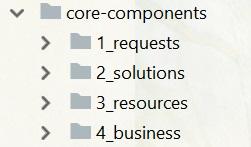 PHP Framework life balance для коучеров - 3