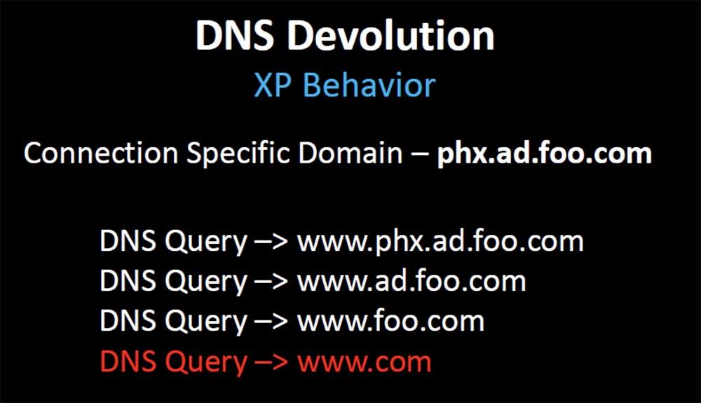 Конференция DEFCON 21. DNS может быть опасен для вашего здоровья. Часть 1 - 28