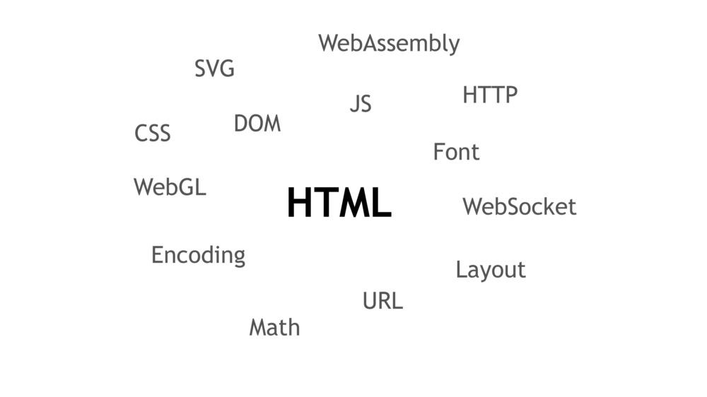 Разрабатываем свой браузер с нуля. Часть первая: HTML - 1