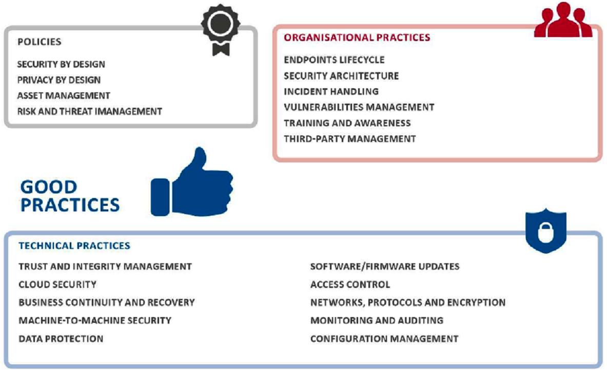 Информационная безопасность интернета вещей: кто вещь, а кто хозяин? - 6