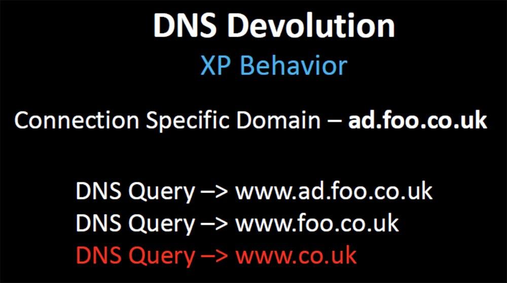 Конференция DEFCON 21. DNS может быть опасен для вашего здоровья. Часть 2 - 2