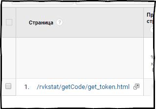 Насколько безопасно использовать R пакеты для работы с API рекламных систем - 8