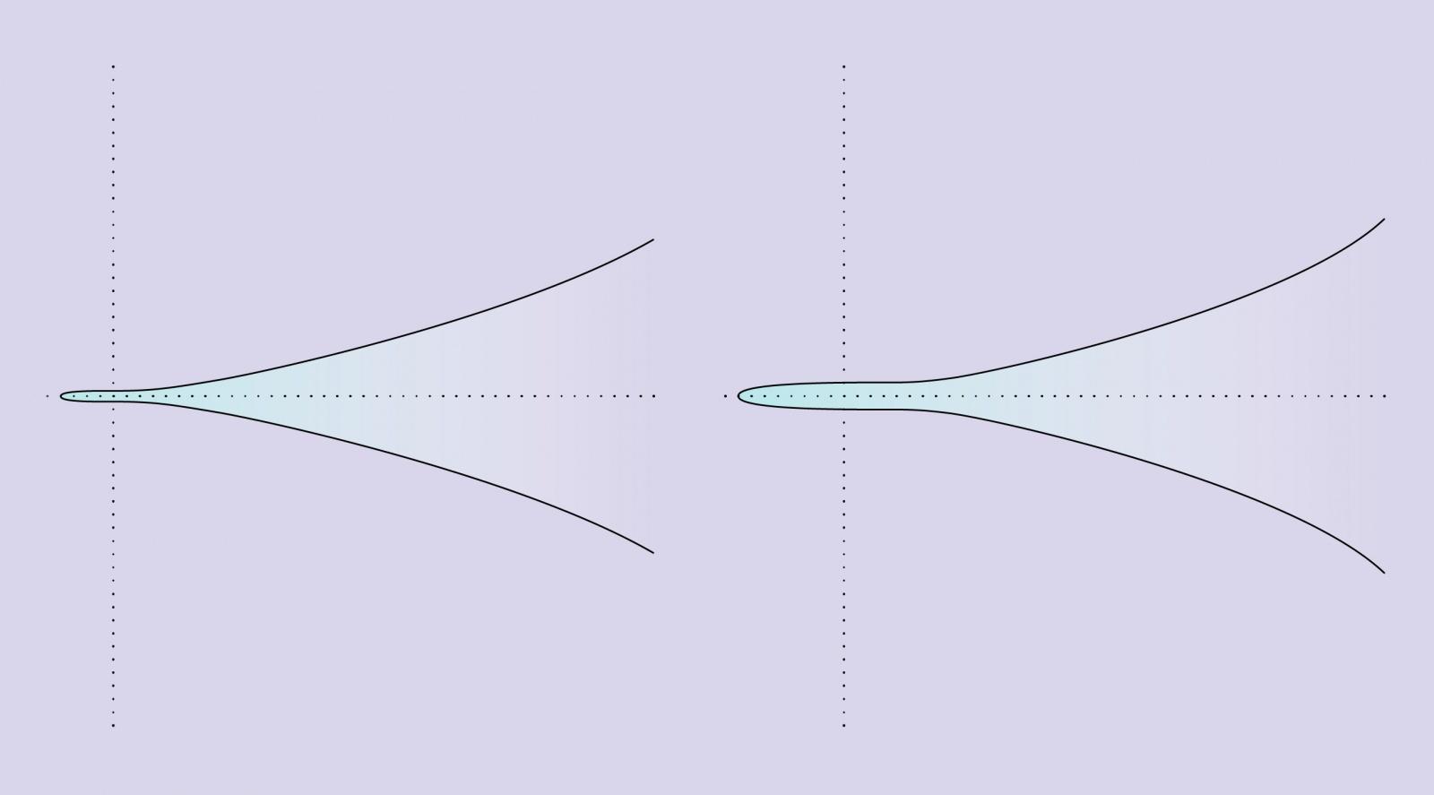 Новое доказательство демонстрирует существование двух видов бесконечных кривых - 1