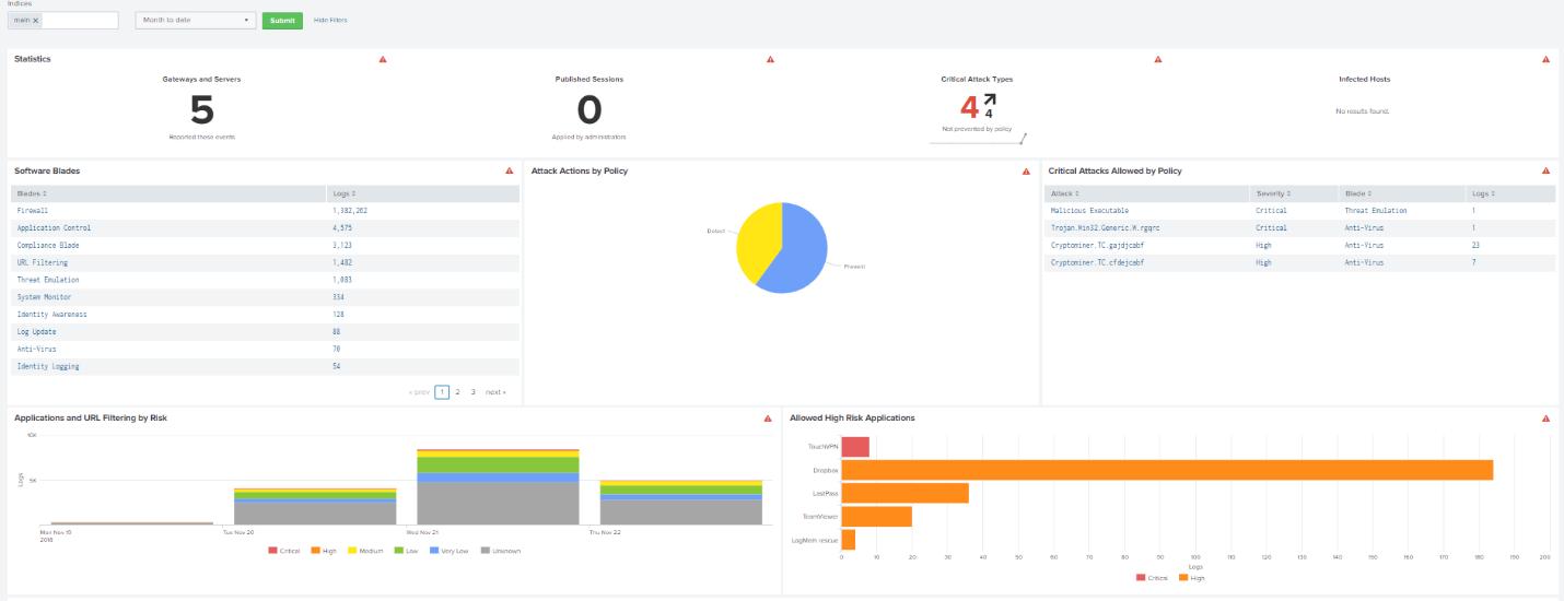 1. Анализ логов Check Point: официальное приложение Check Point для Splunk - 11
