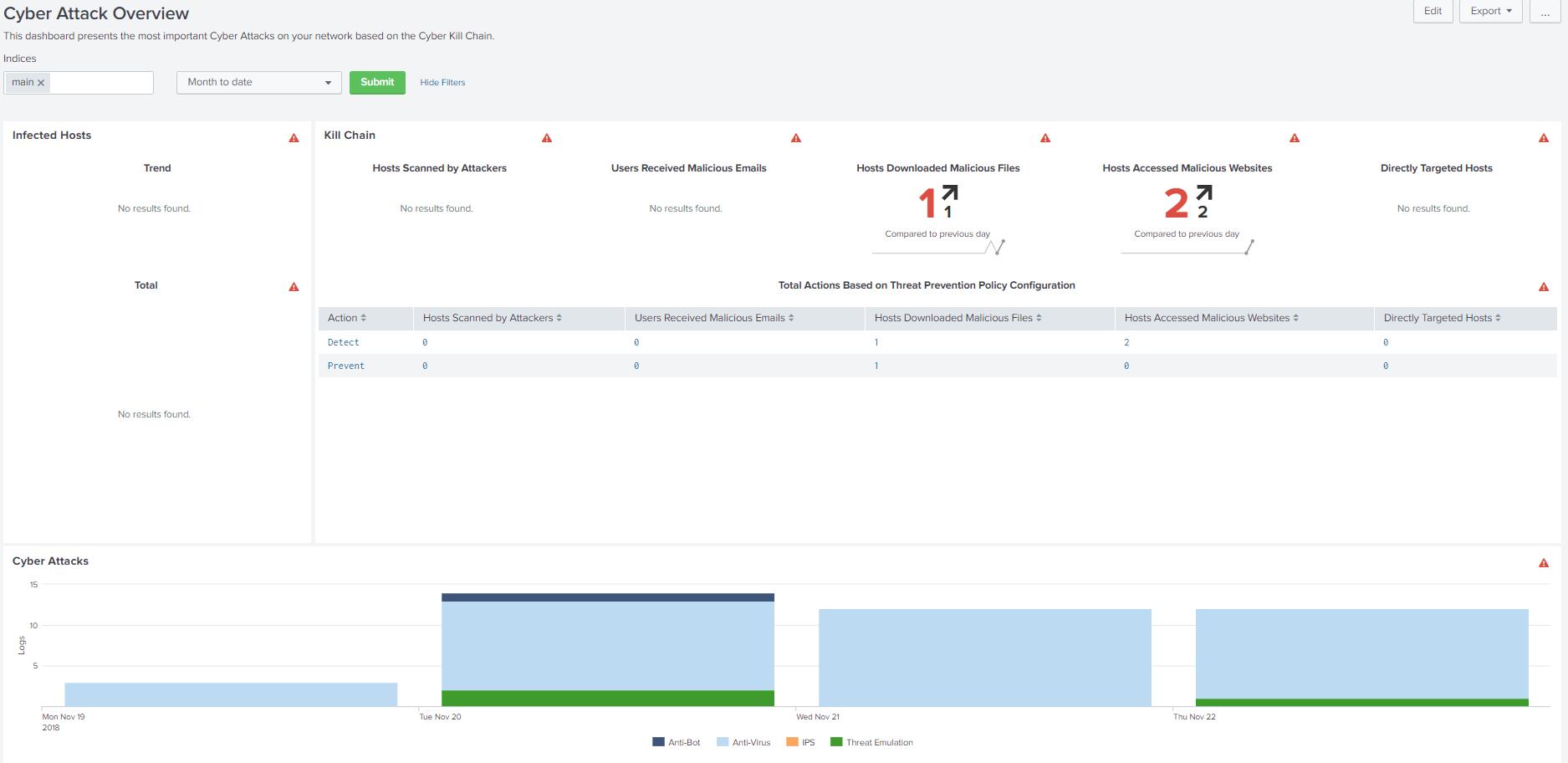 1. Анализ логов Check Point: официальное приложение Check Point для Splunk - 12
