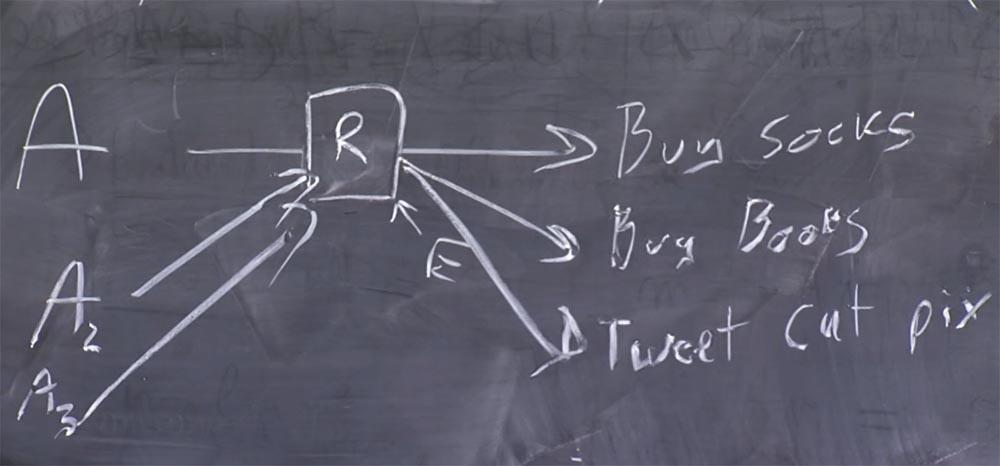 Курс MIT «Безопасность компьютерных систем». Лекция 19: «Анонимные сети», часть 1 (лекция от создателя сети Tor) - 11